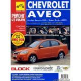 Книга Chevrolet Aveo, цв. фото. рук. по рем. Ремонт без проблем